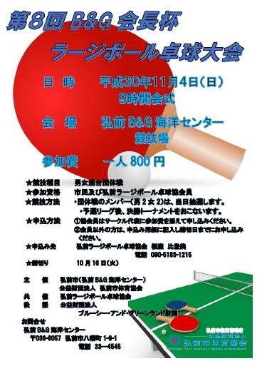 第8回B&G会長杯ラージボール卓球大会